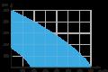 bw700ec_graph