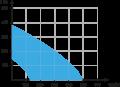 kolibri_500ec_graph_sm