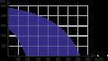 kolibri_700ec_graph