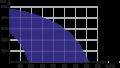 kolibri_700ec_graph_sm