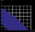 pvu_350ec_graph